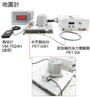 地震計检查装置 ( PET-0A & PET-03H )