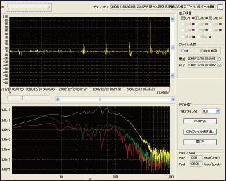 软件画面图像 ( 振动波形 )
