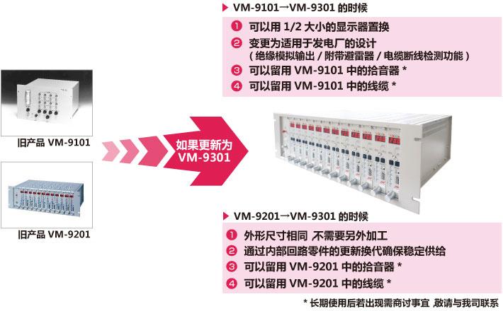 旧機種VM-9301と混在実装が可能